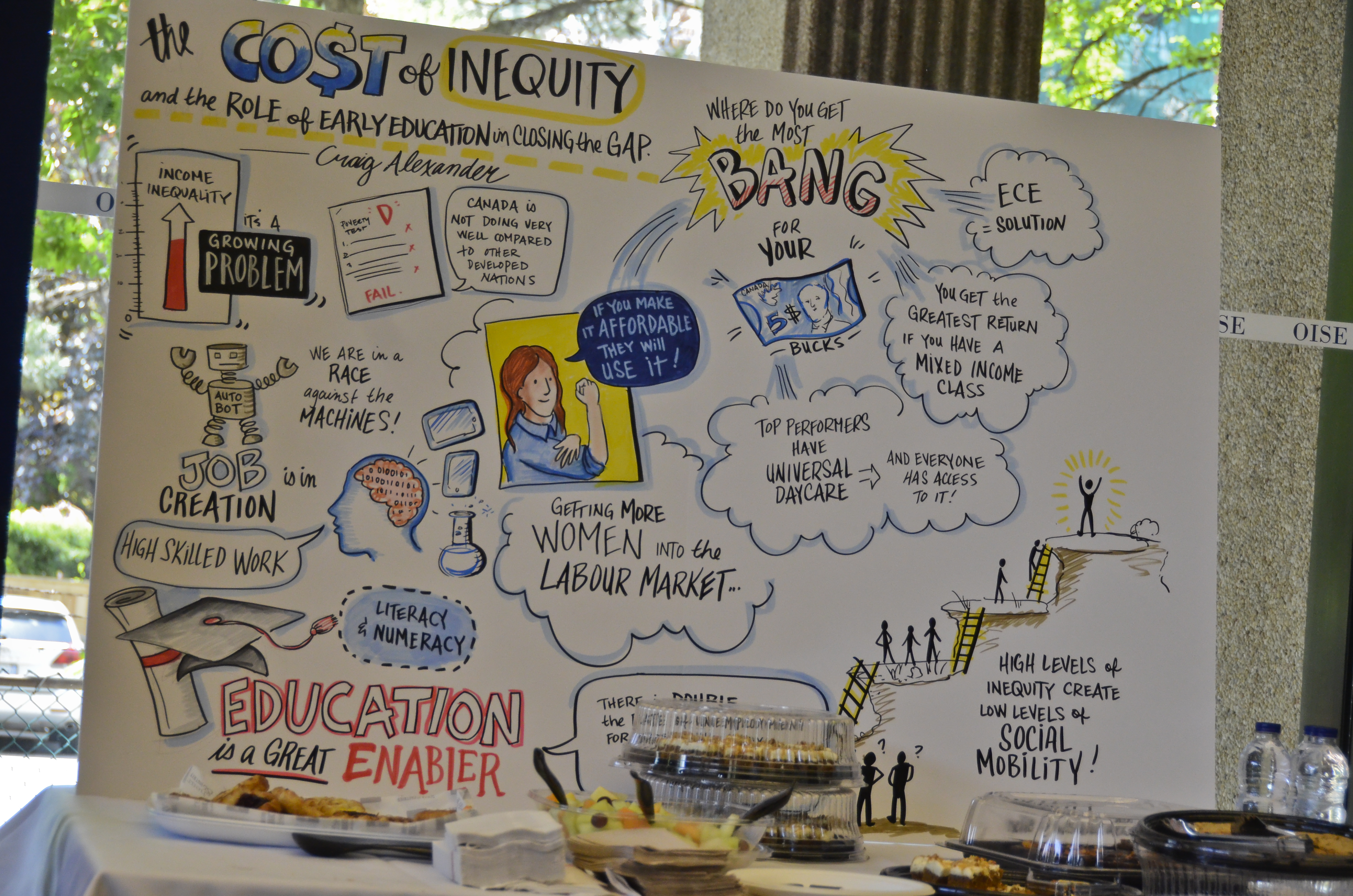 The Cost of Inequity art work