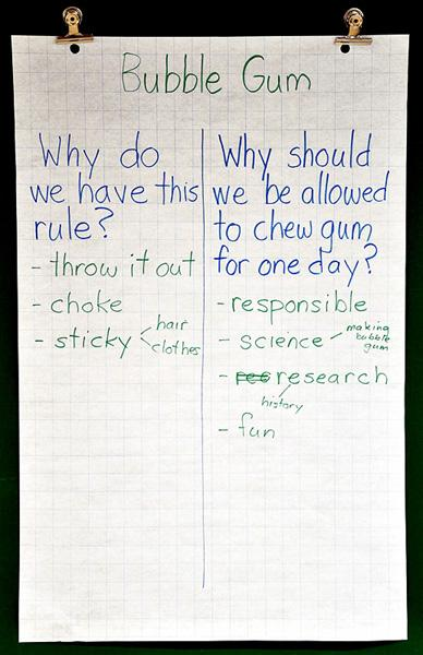 persuasive essay on chewing gum at school Students brainstorm ideas and then write convincing letters to the principal to try to get permission for a 'bubble gum' science project for more information go to full lesson plan at http://wwwoiseutorontoca/balancedl also go to http://www litdietorg for hundreds of additional free lesson plans and for.