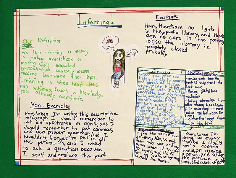 BALANCEDLITERACYDIET :: index :: Balanced Literacy Diet