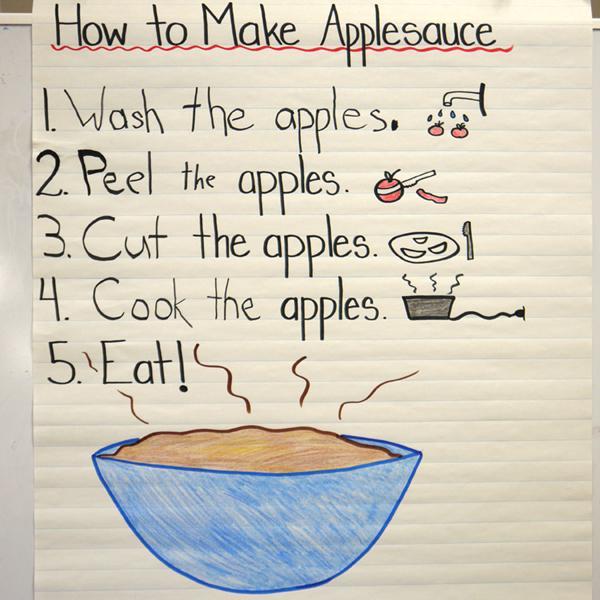 Easy Cake Writing