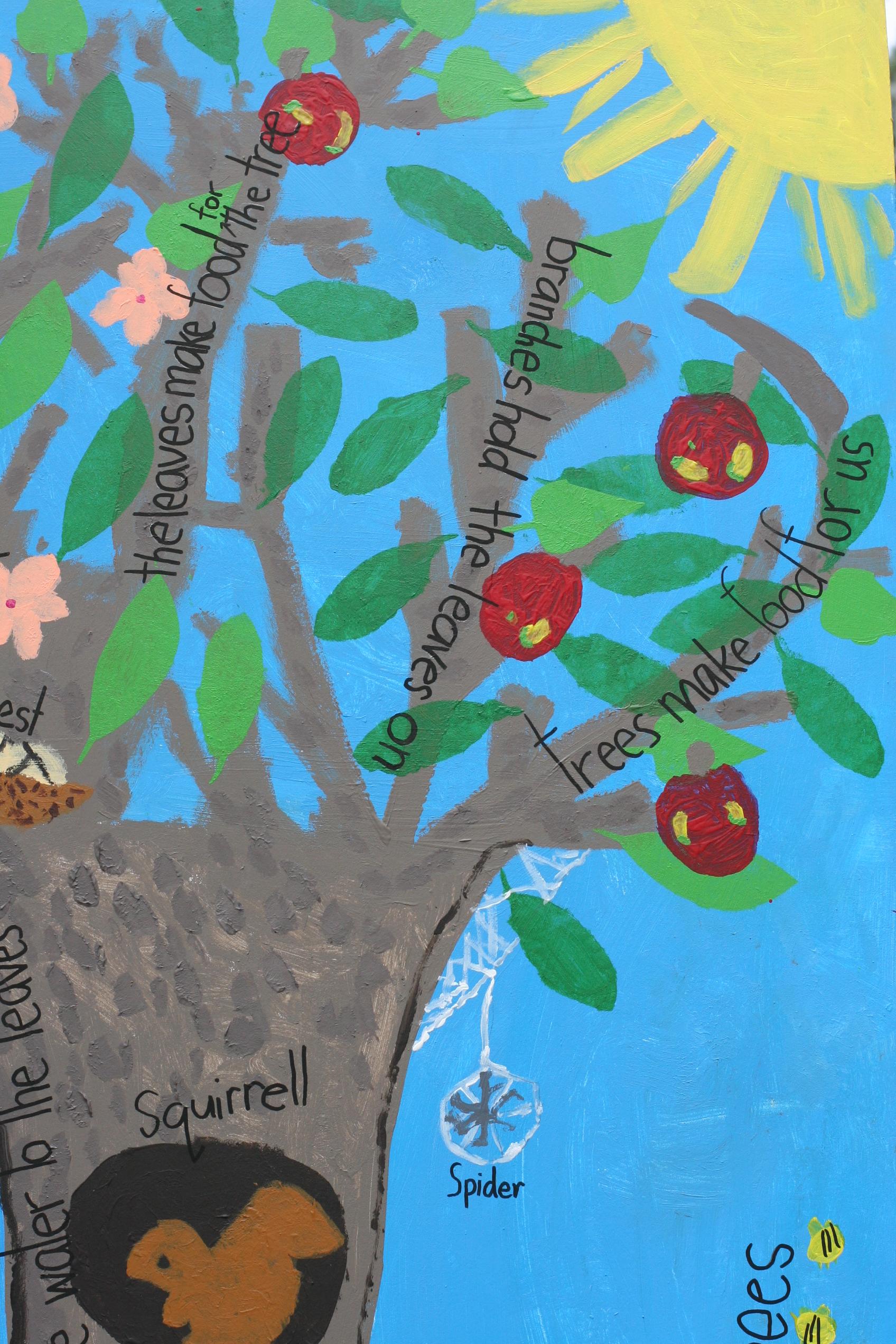 Environmental Art Archives - Schuylkill Center for ... |Unusual Environmental Art Project